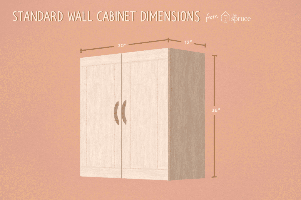 wall cabinet measurements